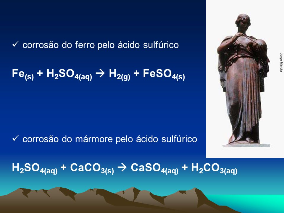 Fe(s) + H2SO4(aq)  H2(g) + FeSO4(s)