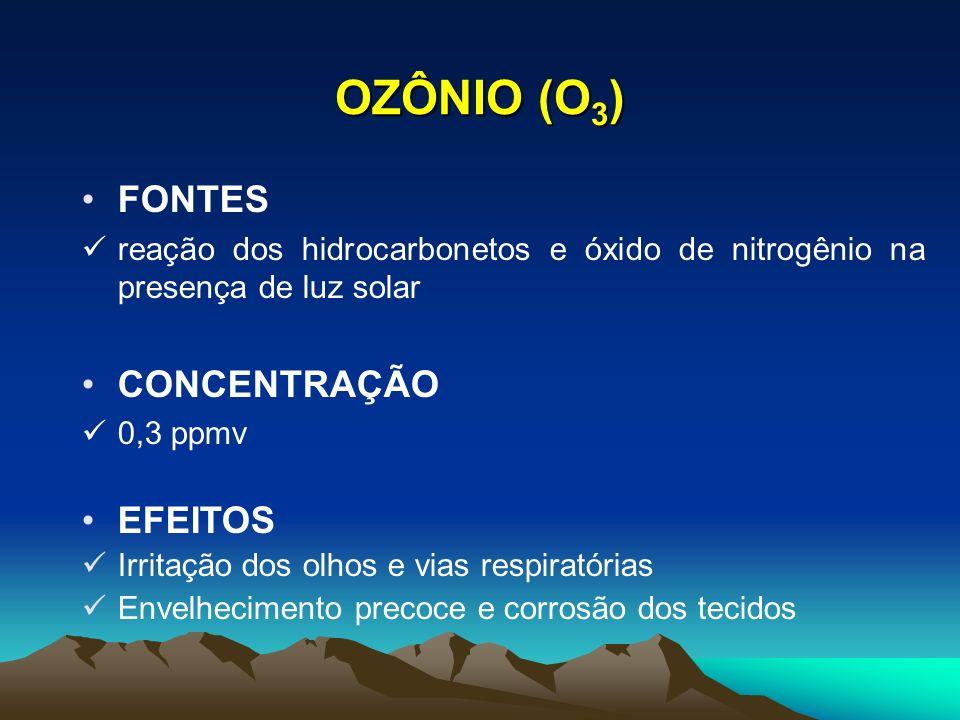 OZÔNIO (O3) FONTES CONCENTRAÇÃO EFEITOS