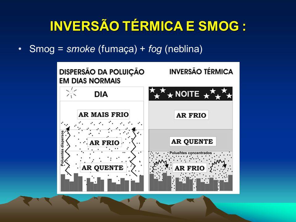 INVERSÃO TÉRMICA E SMOG :