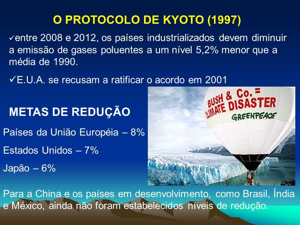 O PROTOCOLO DE KYOTO (1997) METAS DE REDUÇÃO