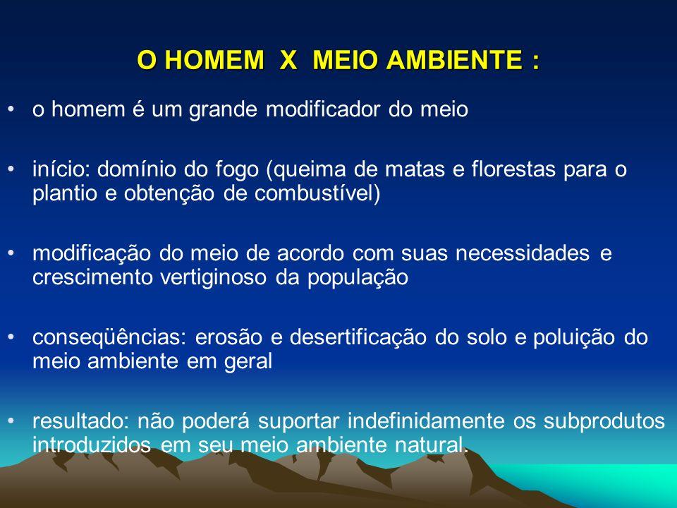 O HOMEM X MEIO AMBIENTE :