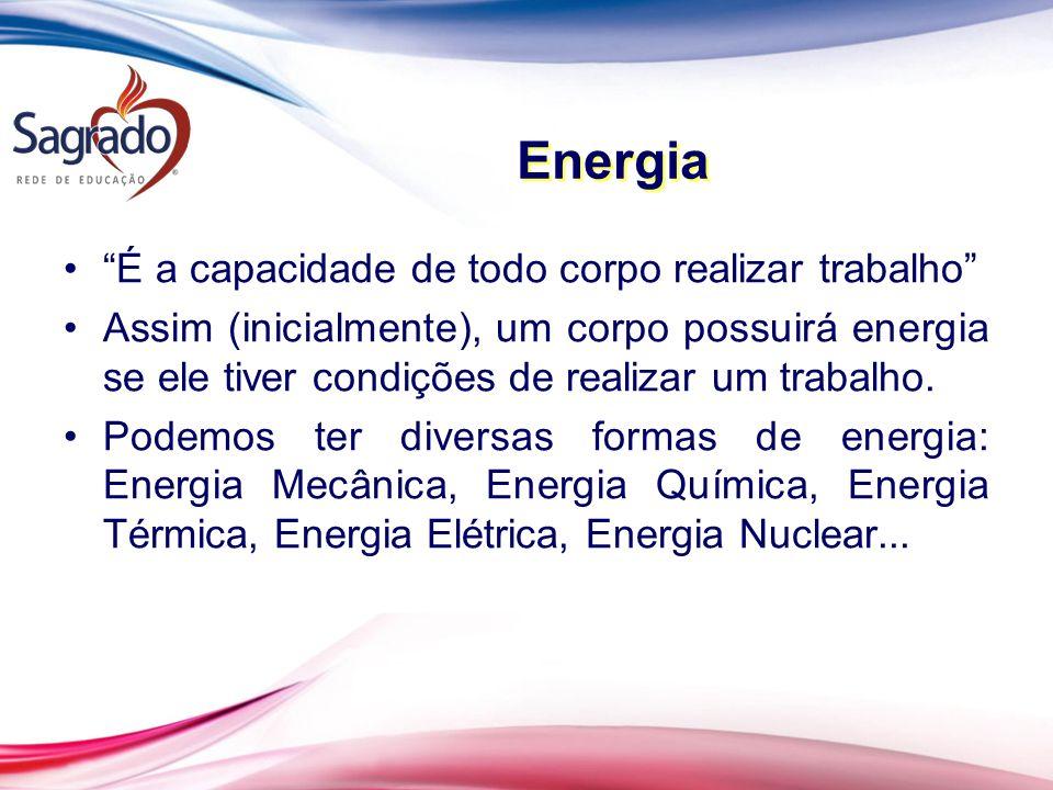 Energia É a capacidade de todo corpo realizar trabalho