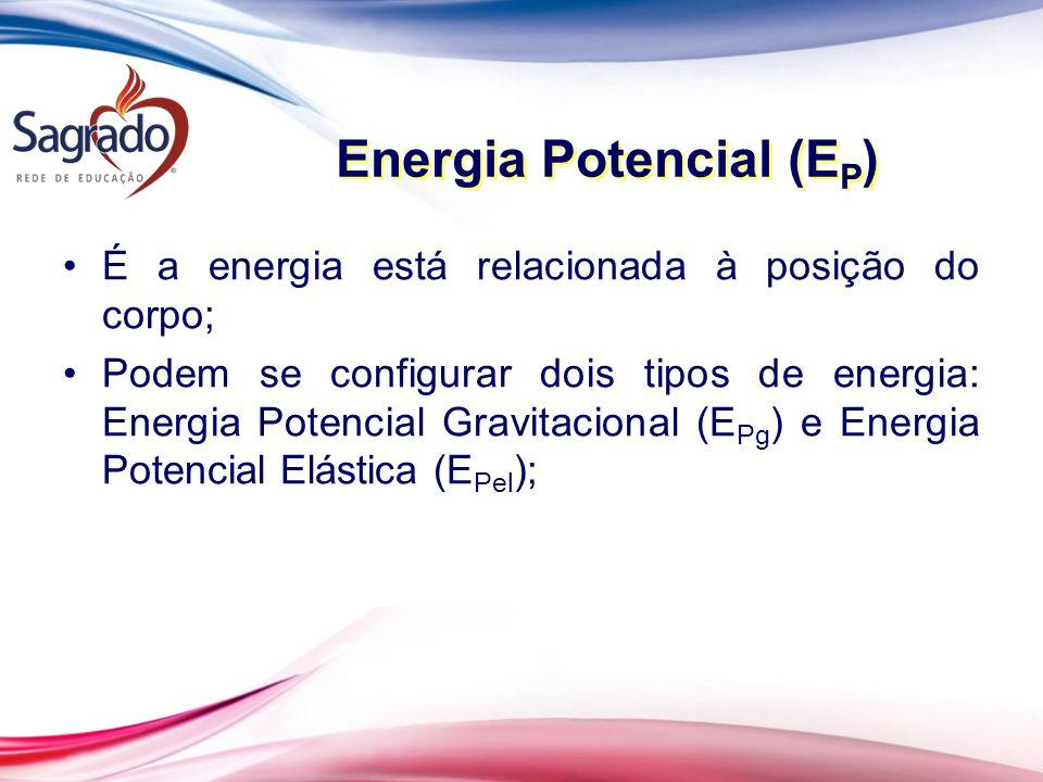Energia Potencial (EP)