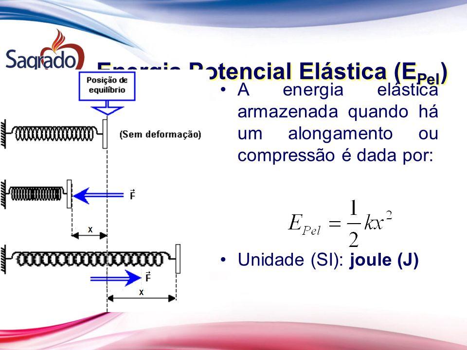 Energia Potencial Elástica (EPel)