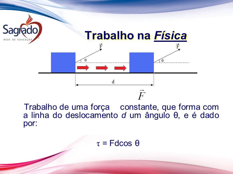 Trabalho na Física Trabalho de uma força constante, que forma com a linha do deslocamento d um ângulo θ, e é dado por: τ = Fdcos θ