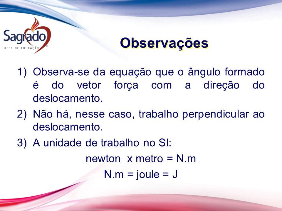 Observações Observa-se da equação que o ângulo formado é do vetor força com a direção do deslocamento.