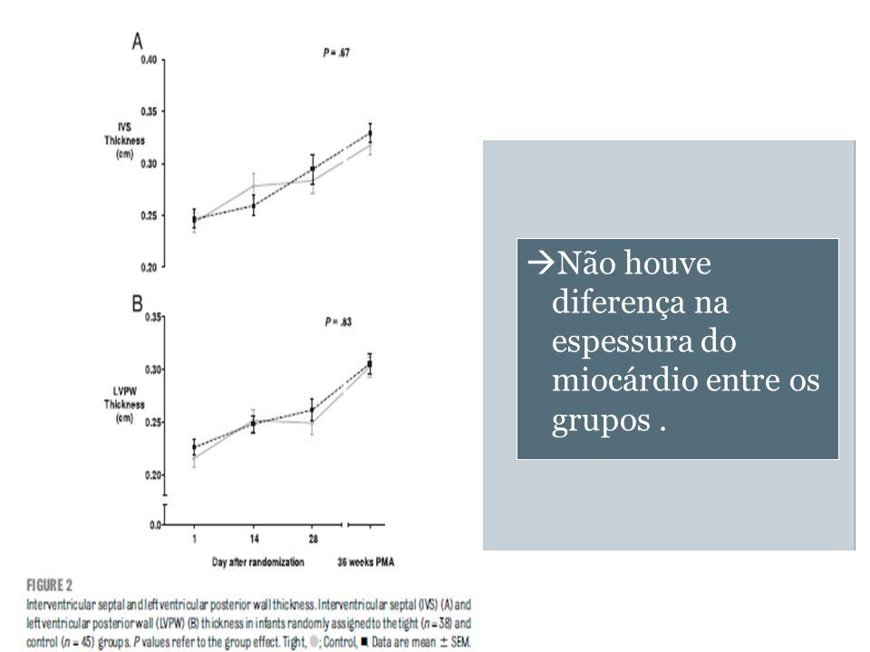 Não houve diferença na espessura do miocárdio entre os grupos .