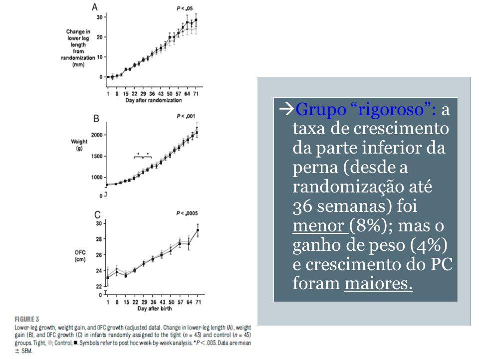 Grupo rigoroso : a taxa de crescimento da parte inferior da perna (desde a randomização até 36 semanas) foi menor (8%); mas o ganho de peso (4%) e crescimento do PC foram maiores.