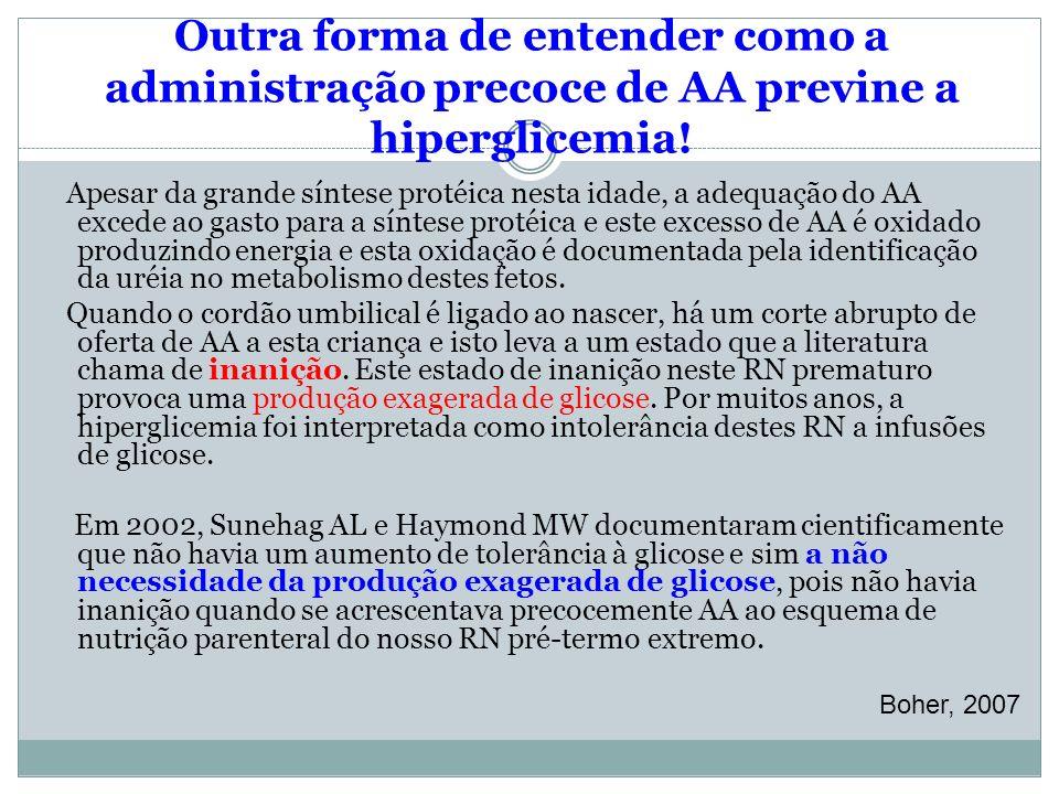 Outra forma de entender como a administração precoce de AA previne a hiperglicemia!