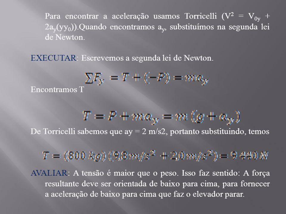 Para encontrar a aceleração usamos Torricelli (V2 = V0y + 2ay(yy0))
