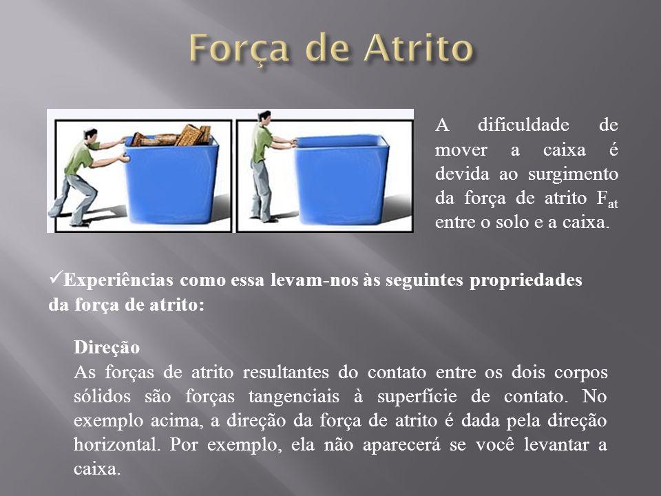 Força de Atrito A dificuldade de mover a caixa é devida ao surgimento da força de atrito Fat entre o solo e a caixa.