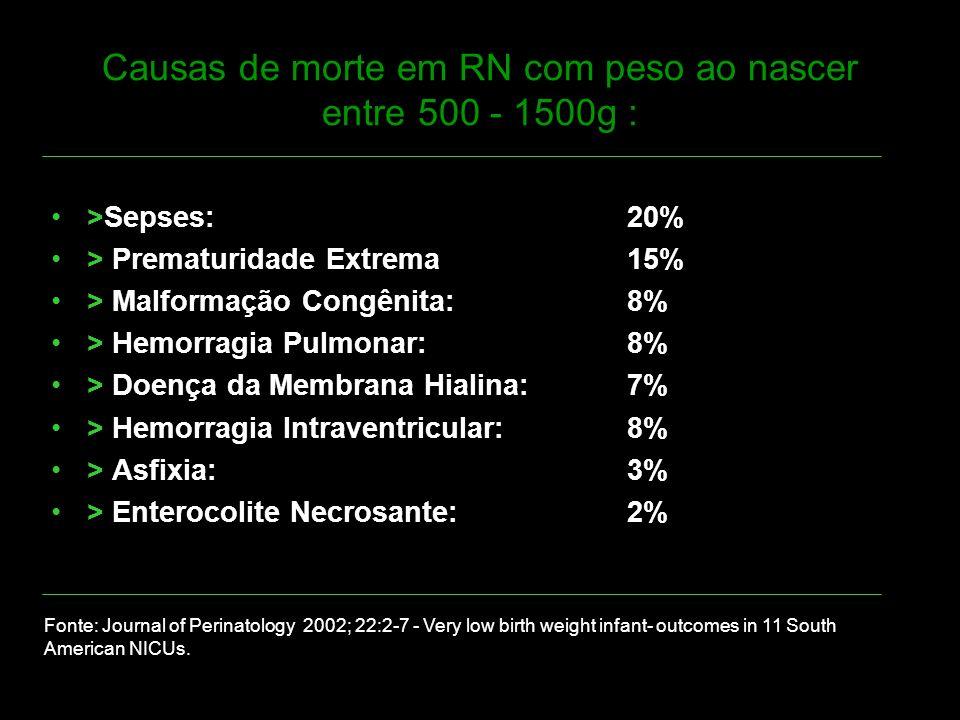Causas de morte em RN com peso ao nascer entre 500 - 1500g :