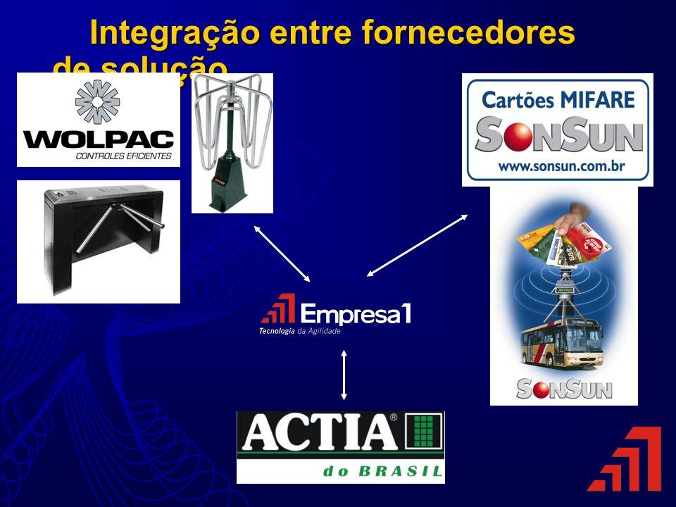 Integração entre fornecedores de solução