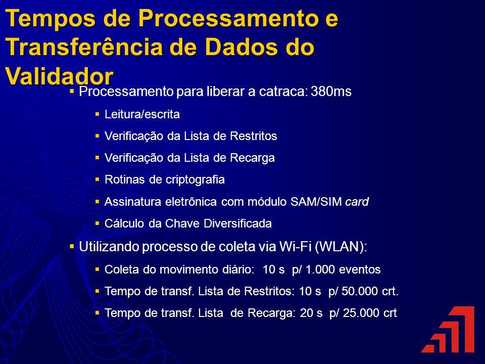 Tempos de Processamento e Transferência de Dados do Validador