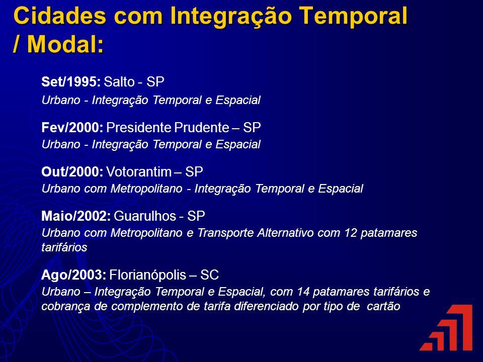Cidades com Integração Temporal / Modal: