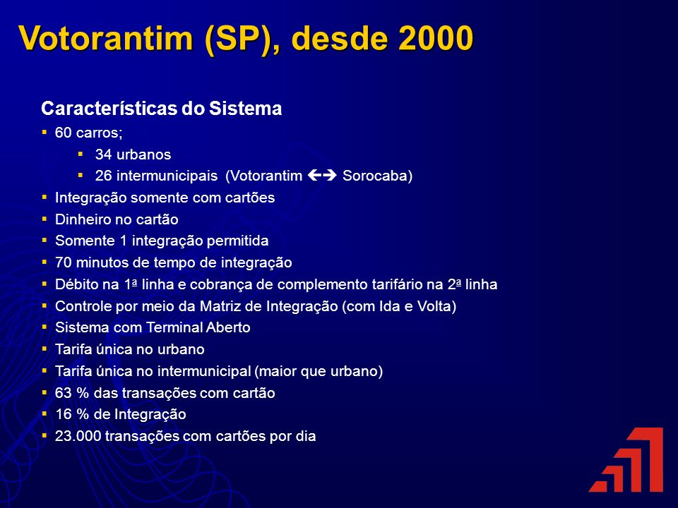 Votorantim (SP), desde 2000 Características do Sistema 60 carros;