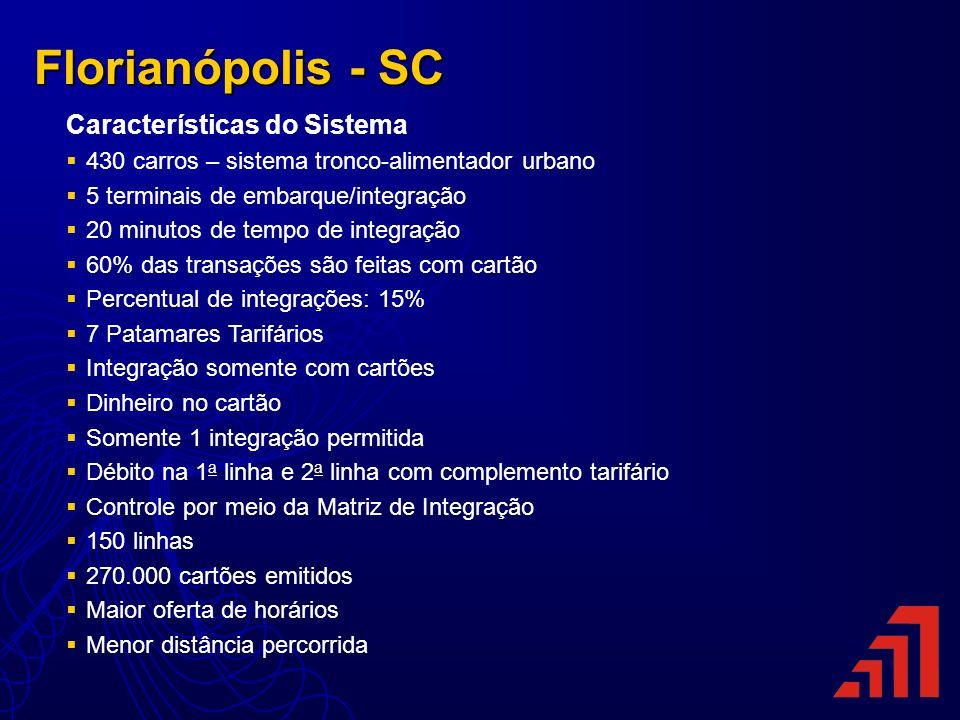 Florianópolis - SC Características do Sistema