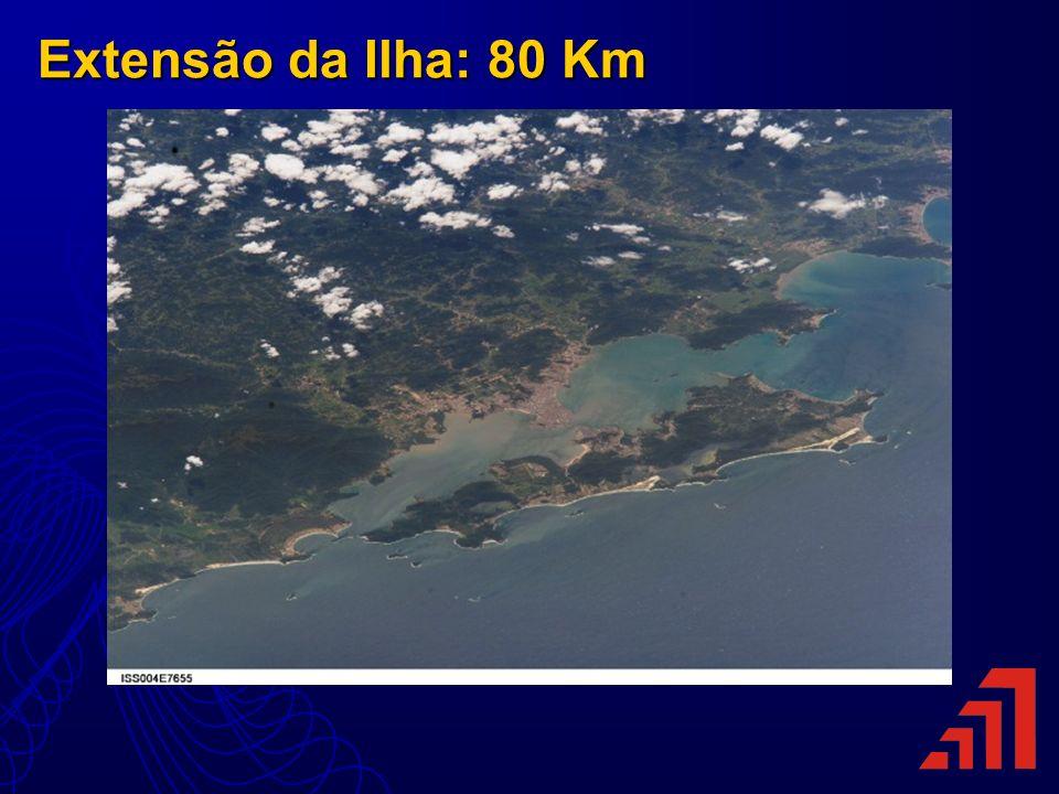 Extensão da Ilha: 80 Km