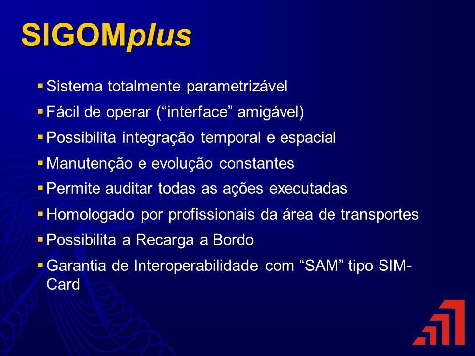 SIGOMplus Sistema totalmente parametrizável