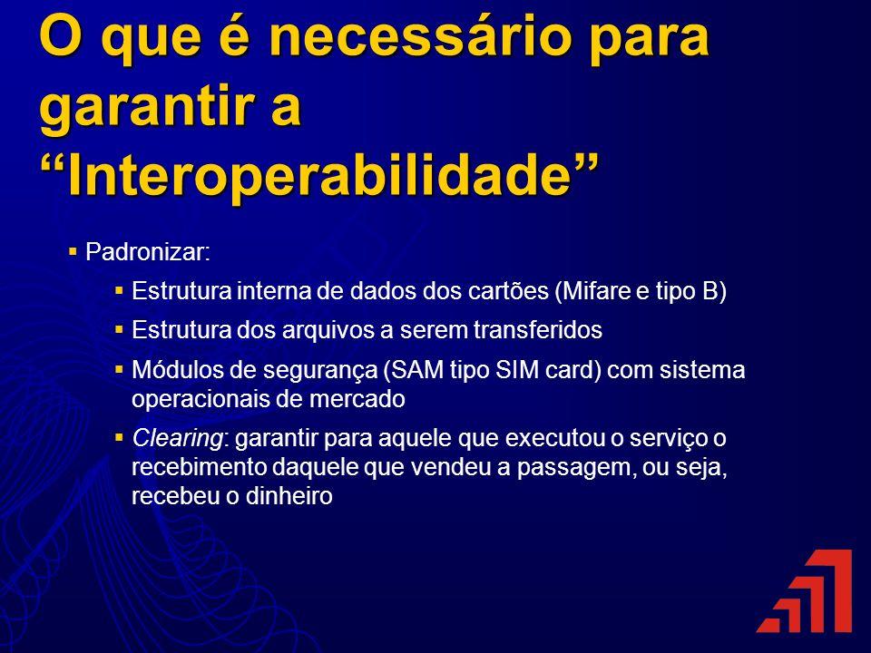 O que é necessário para garantir a Interoperabilidade