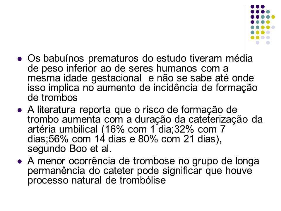 Os babuínos prematuros do estudo tiveram média de peso inferior ao de seres humanos com a mesma idade gestacional e não se sabe até onde isso implica no aumento de incidência de formação de trombos