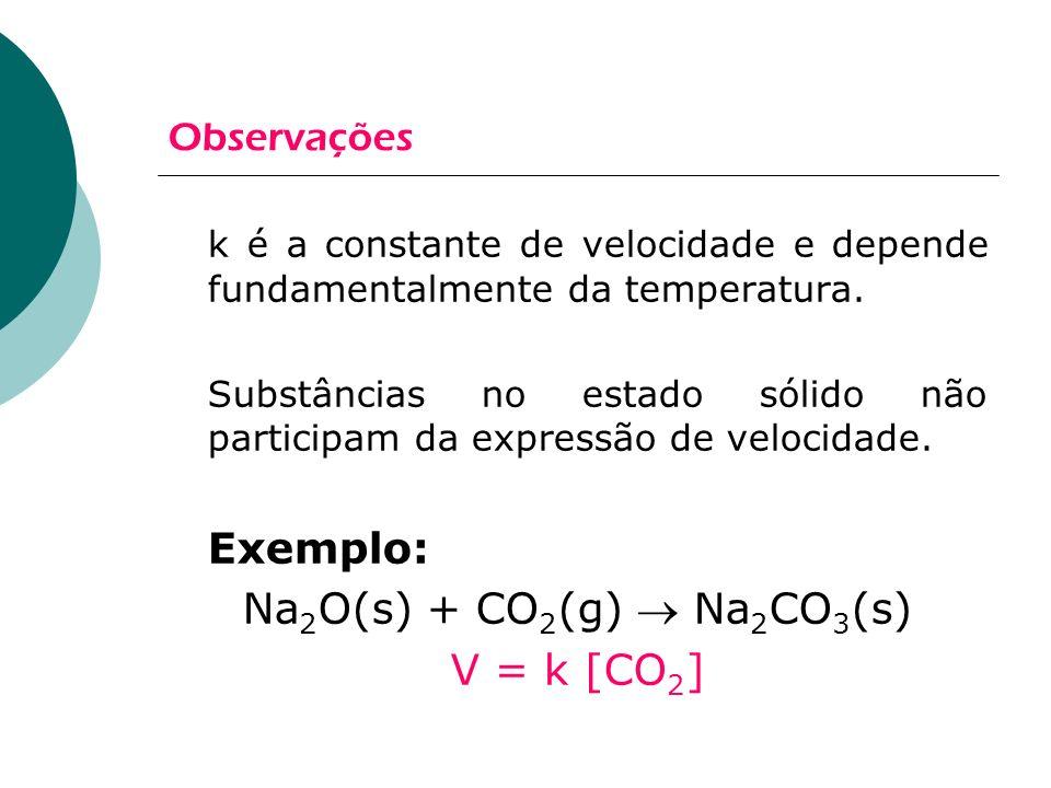 Na2O(s) + CO2(g)  Na2CO3(s)
