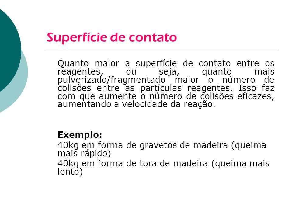 Superfície de contato