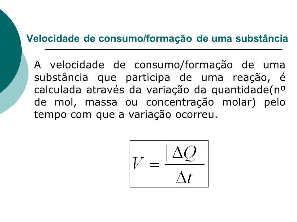 Velocidade de consumo/formação de uma substância