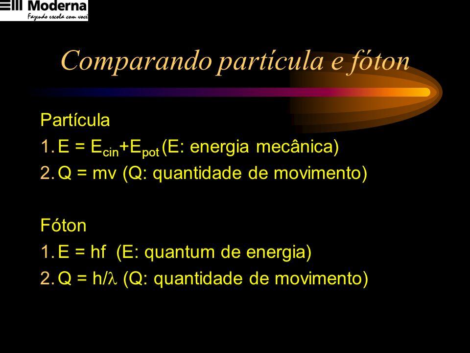 Comparando partícula e fóton