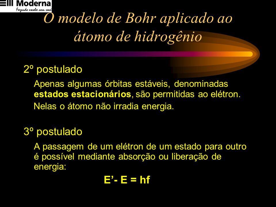 O modelo de Bohr aplicado ao átomo de hidrogênio