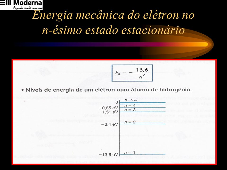 Energia mecânica do elétron no n-ésimo estado estacionário