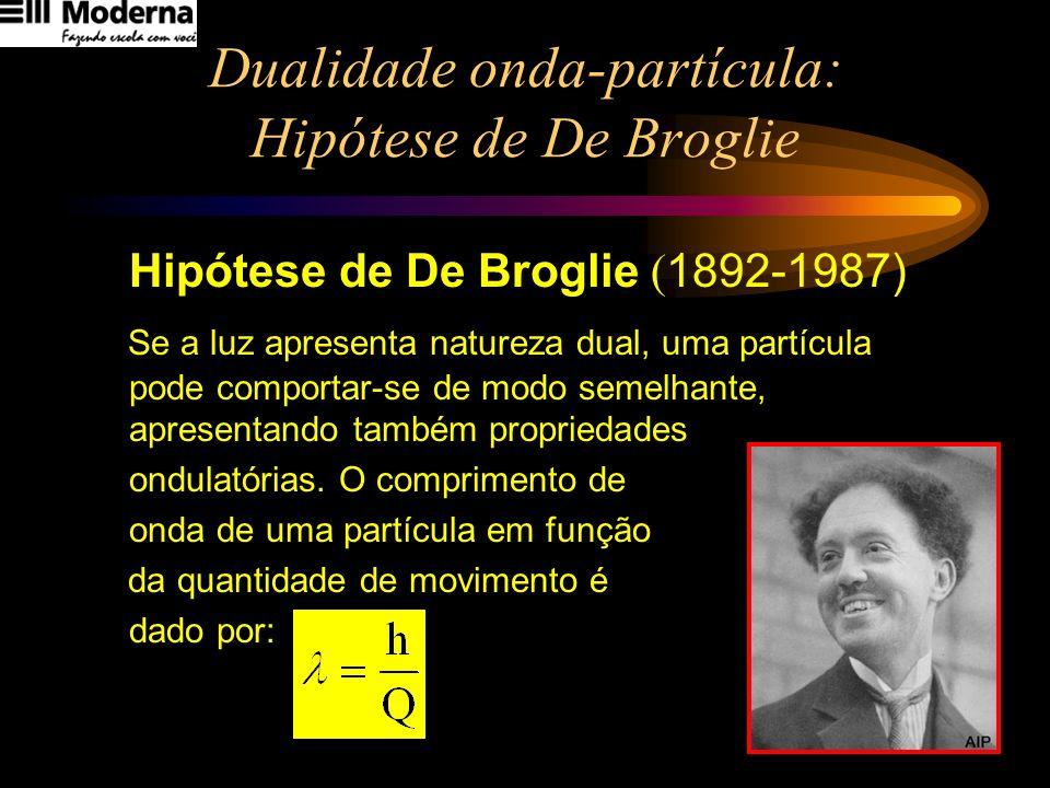 Dualidade onda-partícula: Hipótese de De Broglie