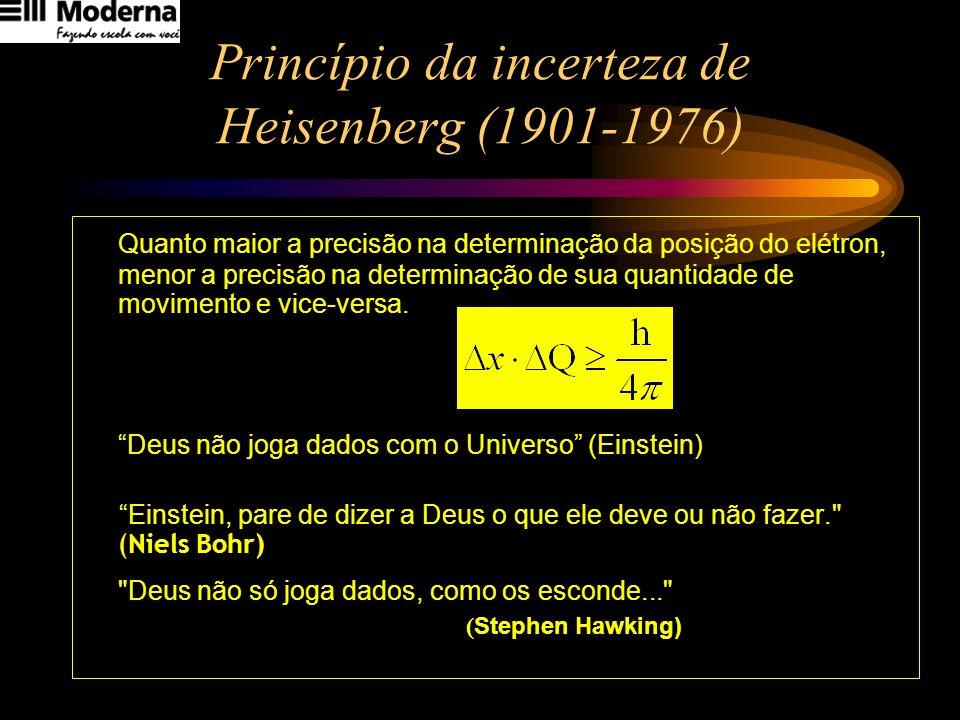 Princípio da incerteza de Heisenberg (1901-1976)