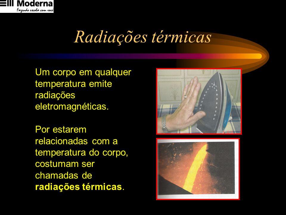 Radiações térmicas Um corpo em qualquer temperatura emite radiações eletromagnéticas.