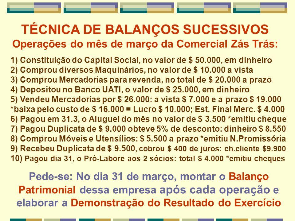 TÉCNICA DE BALANÇOS SUCESSIVOS Operações do mês de março da Comercial Zás Trás: