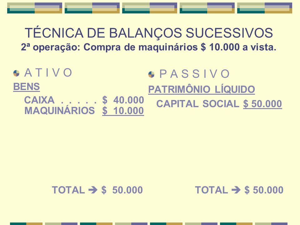 TÉCNICA DE BALANÇOS SUCESSIVOS 2ª operação: Compra de maquinários $ 10