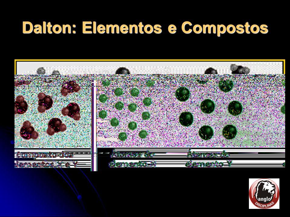 Dalton: Elementos e Compostos