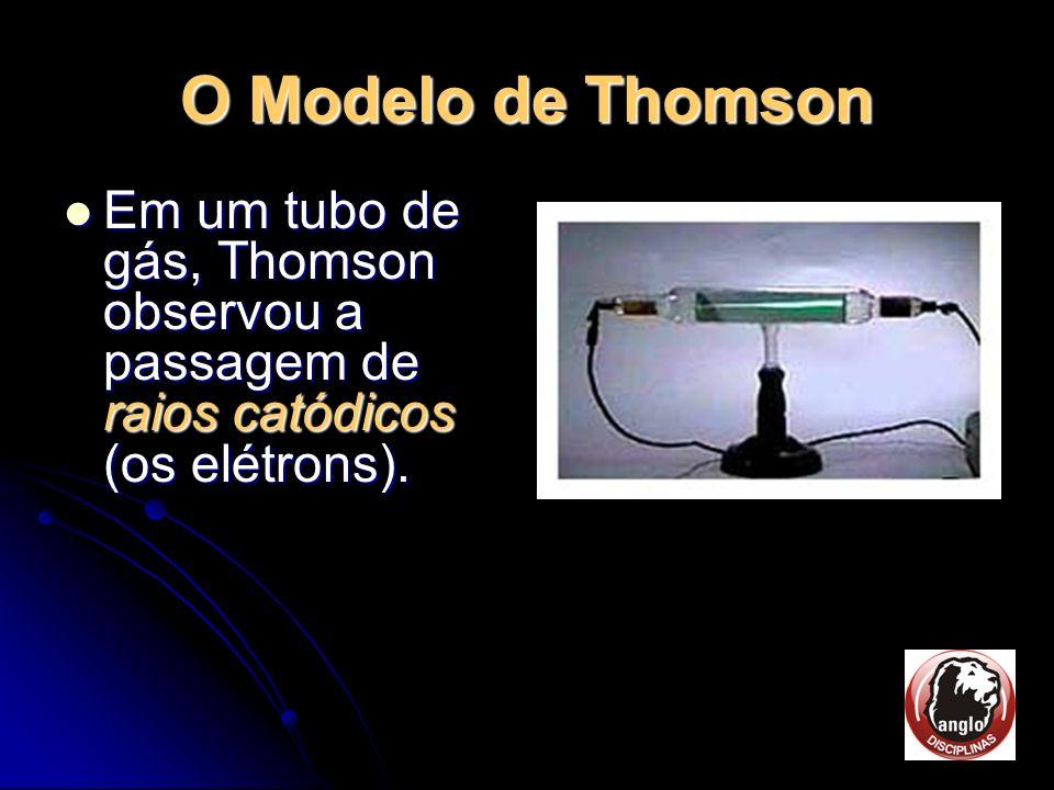 O Modelo de Thomson Em um tubo de gás, Thomson observou a passagem de raios catódicos (os elétrons).