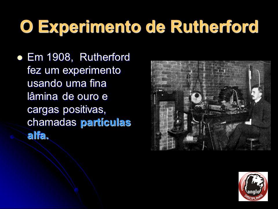 O Experimento de Rutherford