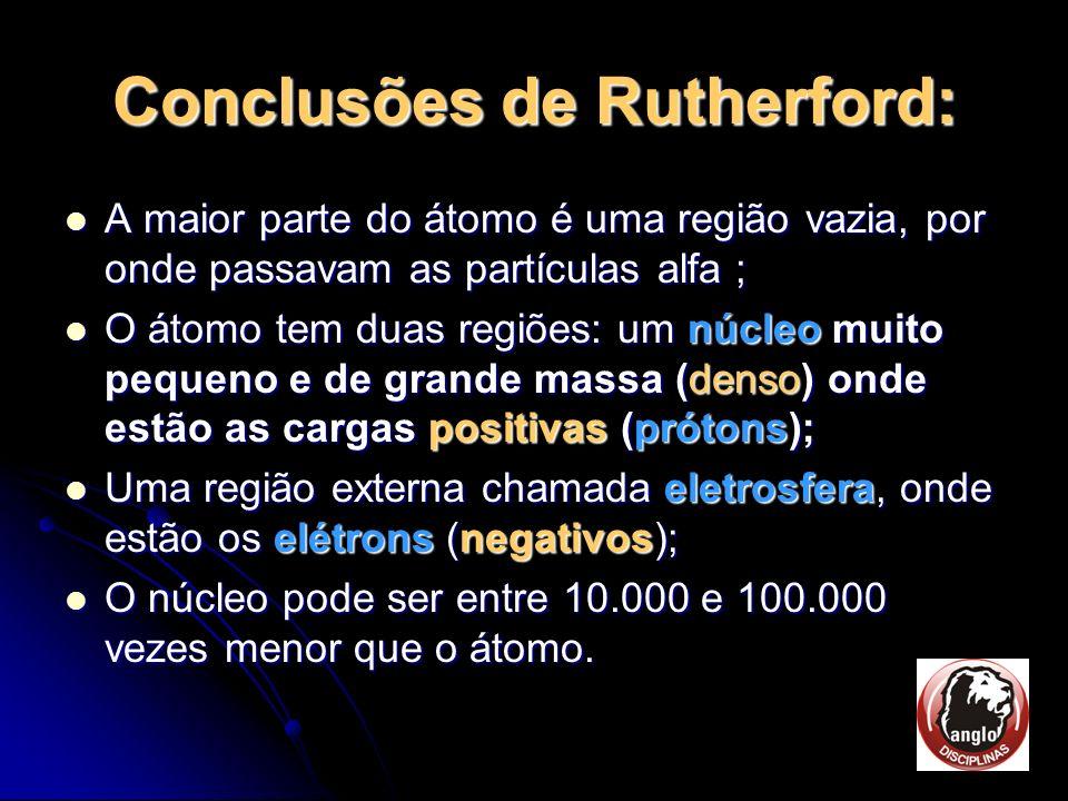 Conclusões de Rutherford: