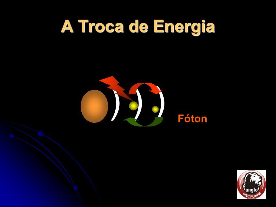 A Troca de Energia ) ) ) Fóton