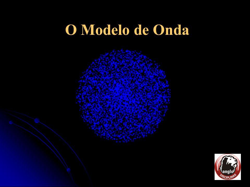 O Modelo de Onda