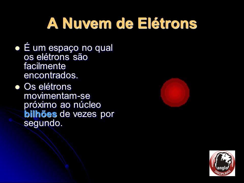A Nuvem de Elétrons É um espaço no qual os elétrons são facilmente encontrados.