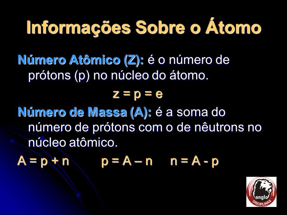 Informações Sobre o Átomo
