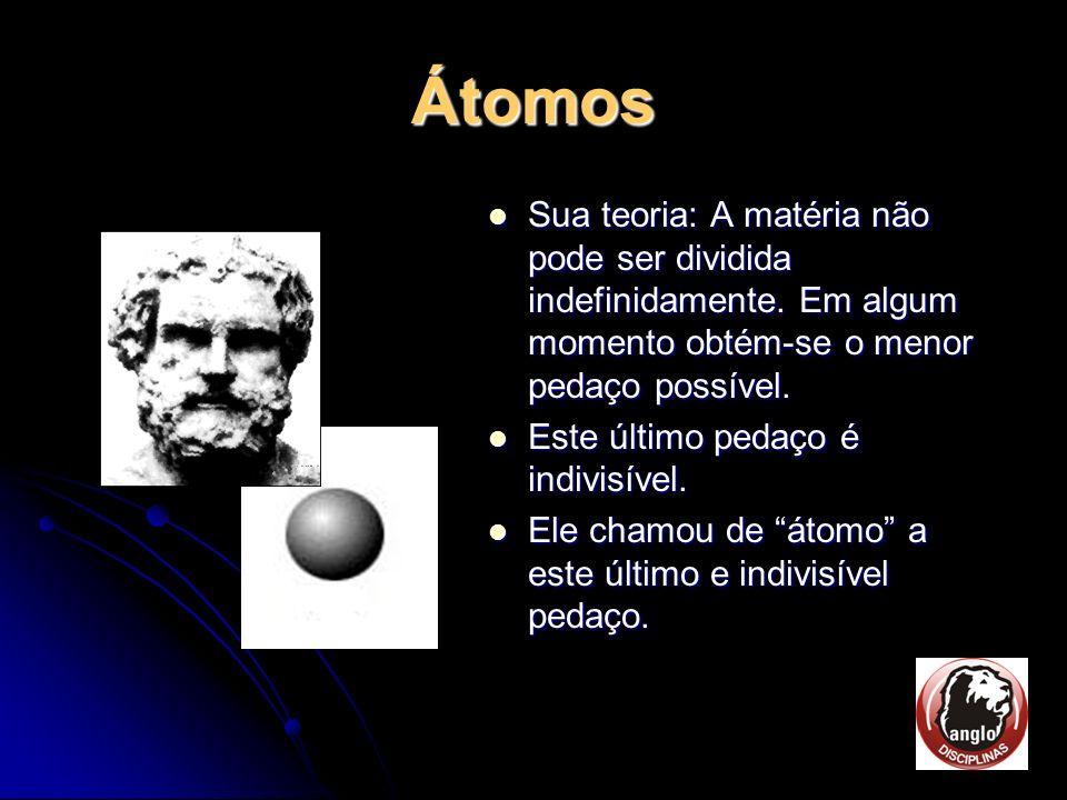 Átomos Sua teoria: A matéria não pode ser dividida indefinidamente. Em algum momento obtém-se o menor pedaço possível.