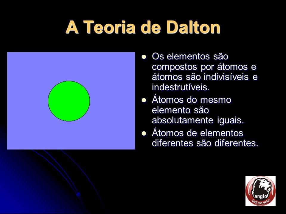 A Teoria de Dalton Os elementos são compostos por átomos e átomos são indivisíveis e indestrutíveis.
