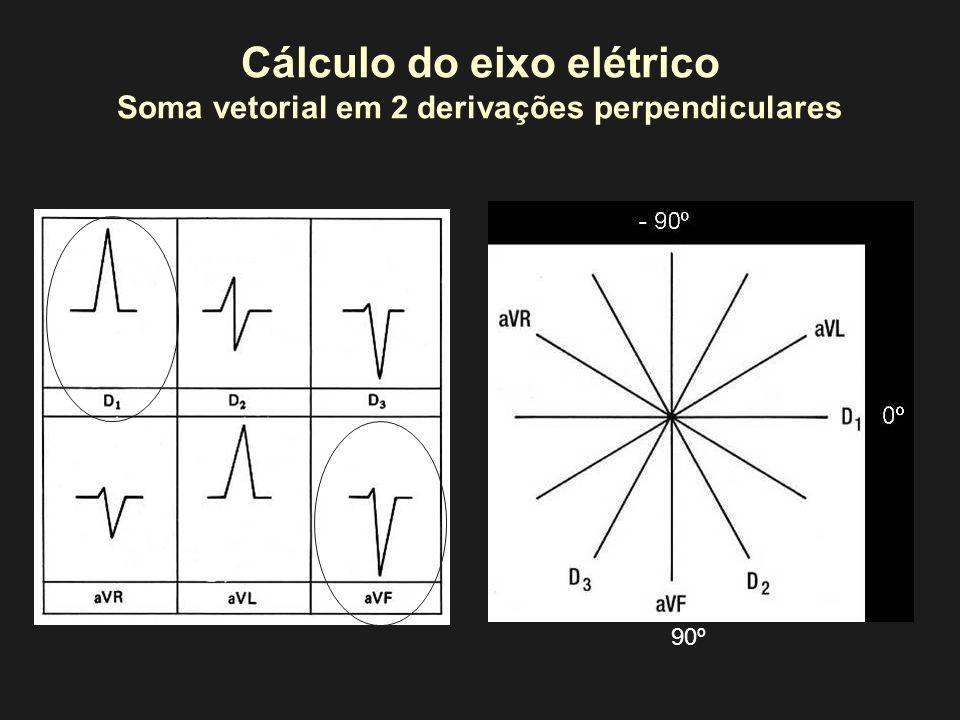Cálculo do eixo elétrico Soma vetorial em 2 derivações perpendiculares