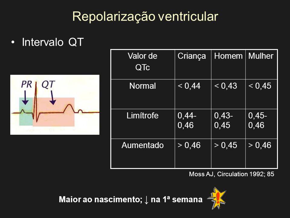 Repolarização ventricular