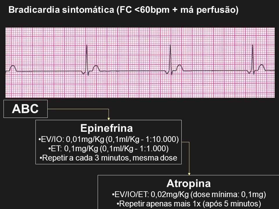 ABC Epinefrina Atropina