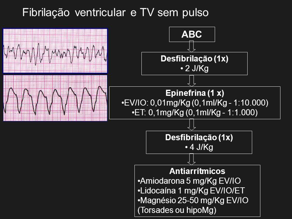 EV/IO: 0,01mg/Kg (0,1ml/Kg - 1:10.000)